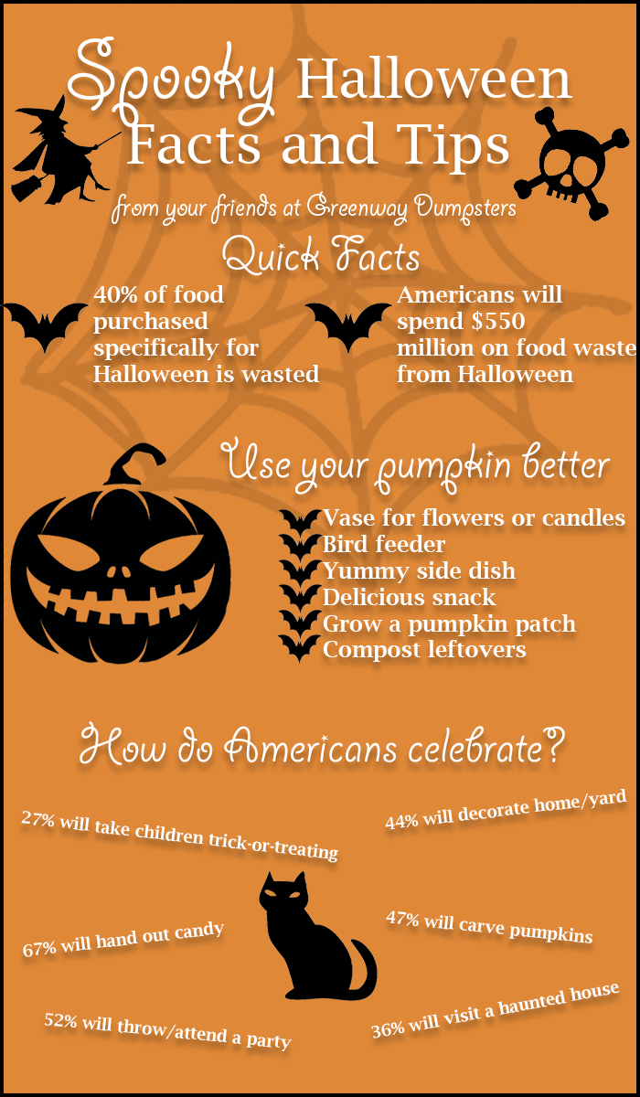 Halloween infographic from your dumpster hauling company for Why do we celebrate halloween in america